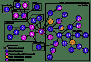 aids_index_case_graph